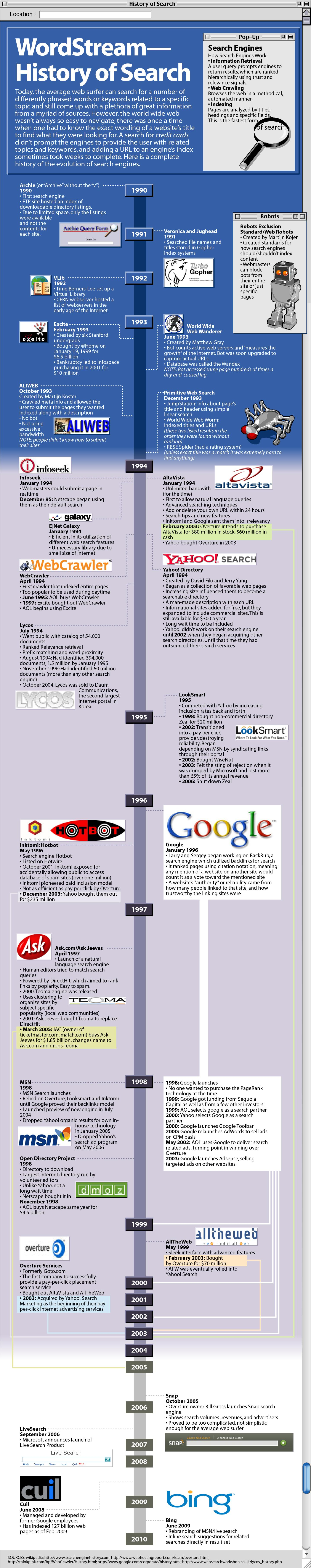 history-internet-search-engines
